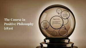 The Course of Positive Philosophy