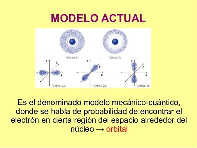 """Modelo Cuántico"""