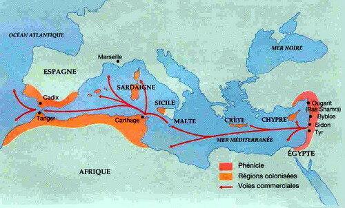Les phénicien (Liban) commerce en méditerranée