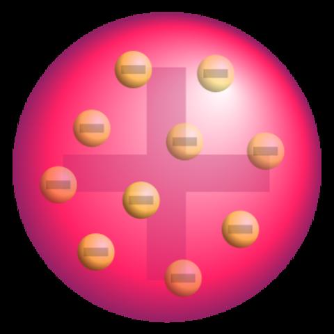 "J.J. Thomson creates ""plum pudding "" model of the atom"