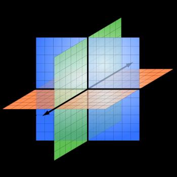 """Dimensiones ortogonales """"Robinson, Shaver y Wrightsman (1991)"""""""