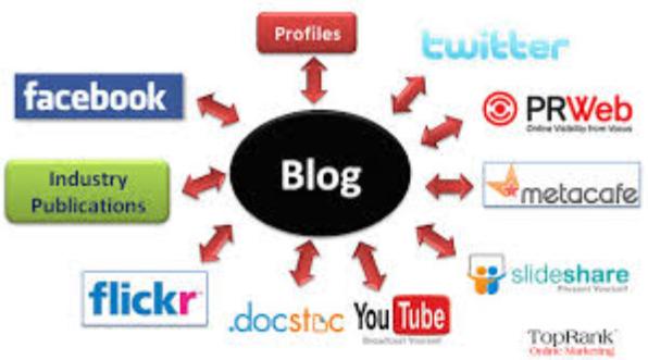 Servidores de blogs mas populares