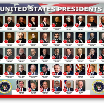 First 5 Presidents of the United States timeline