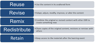 Open Content