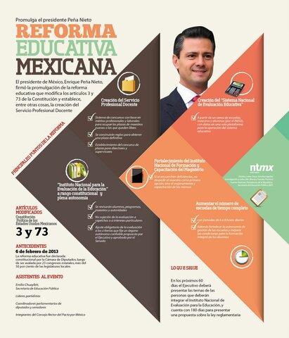 LA REFORMA EDUCATIVA DEL AÑO 2013