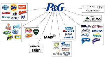 1990 Procter & Gamble