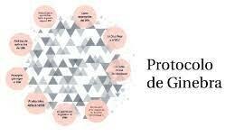 PROMULGACIONES DEL PROTOCOLO DE GINEBRA