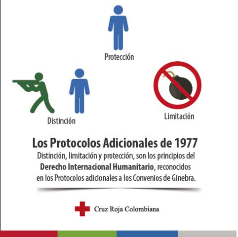 PROTOCOLO SOBRE PROTECCION