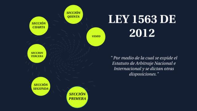 Ley 1563 de 2012