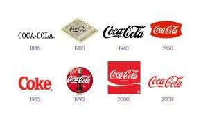 Gerencia de marca por categoría 1990