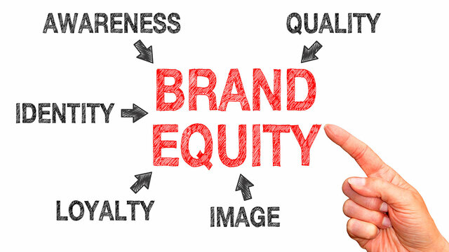 El brand equity