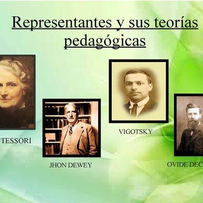 Principales Pedagogos y sus metodologías  timeline