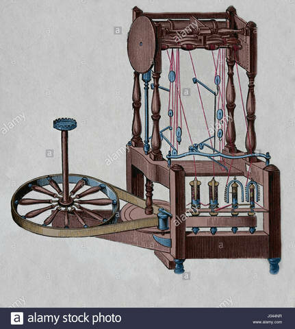 Máquina de hilar y de tejer hidráulica de Richard Roberts