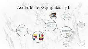 El acuerdo de Esquipulas II contempló la democratización del istmo centroamericano como claro objetivo,