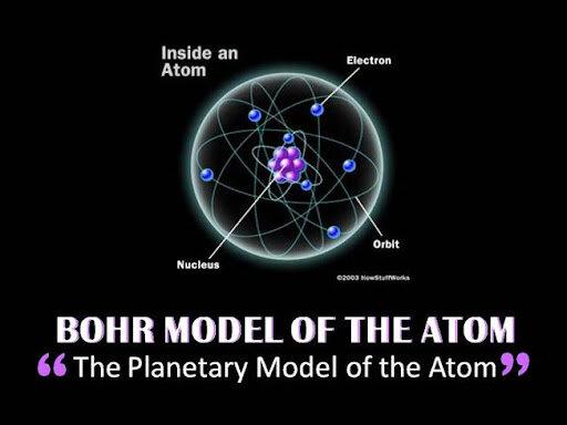 The Atomic Model
