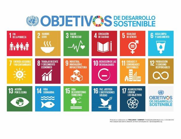 Estrategia de Desarrollo Sostenible 2030