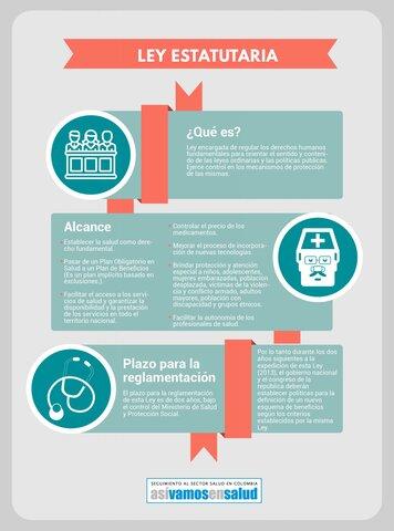 Ley estatutaria en salud