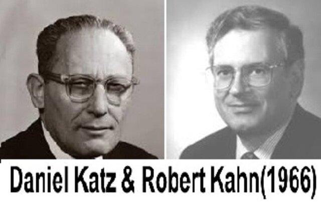 Katz y L. Kahn