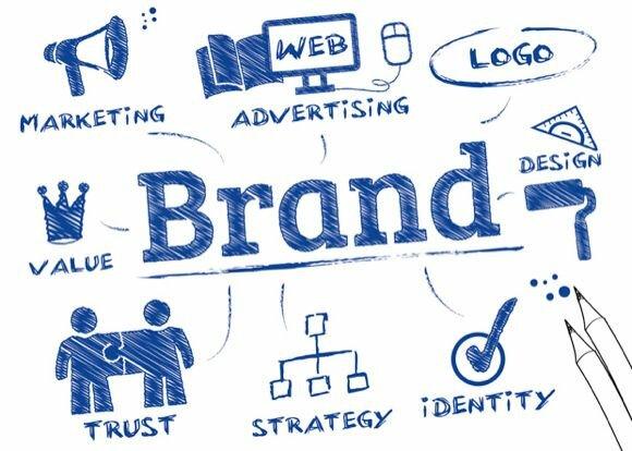 Primera definición formal  de marketing.