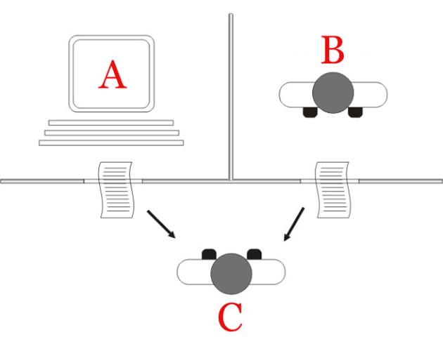 AI Turing test