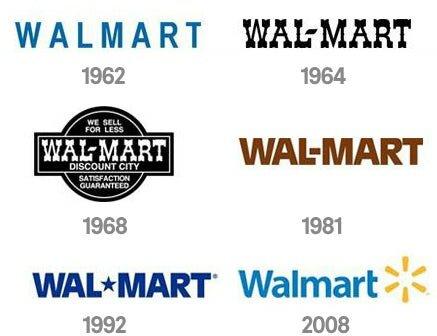 El desarrollo de la marca crece (Walmart)