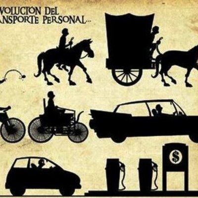 LA EVOLUCION DE RUEDAS EN TRANSPORTE TERRESTRE timeline