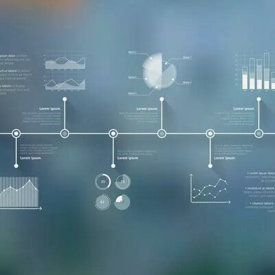Eventos o períodos importantes en la Investigación de Operaciones (I.O.P.) timeline