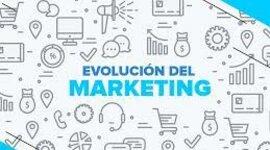 Línea de Tiempo evolución de marketing timeline