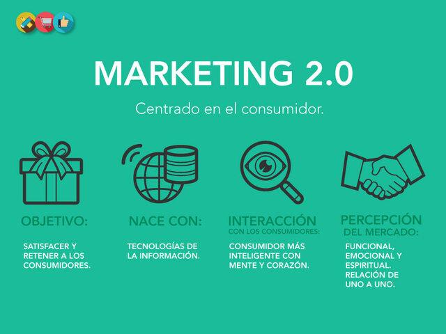 Marketing 2.0