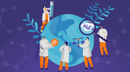 Evolución histórica de la Bioética en Colombia timeline
