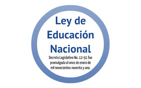 Promulgación de la Ley de Educación Nacional.