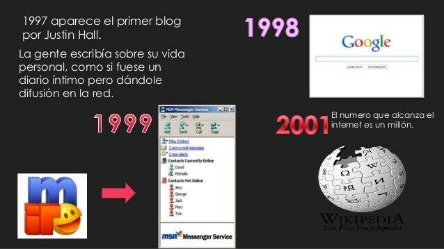 Buscadores en Internet: Google y MSN-1998