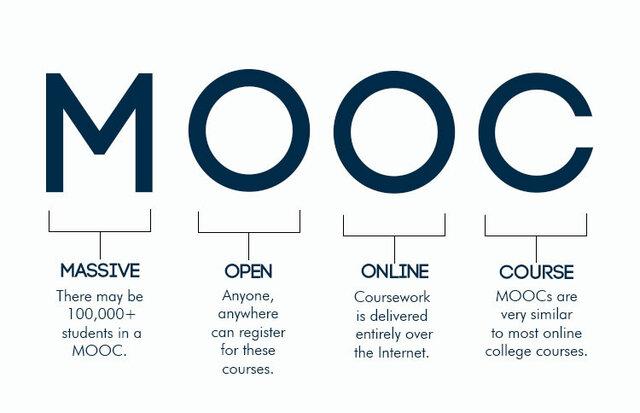 Massive Open Online Content (MOOC)