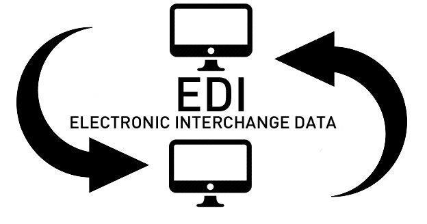 EDI (Electronic Data Exchange)