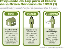 Deuda bancaria