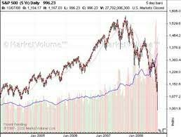The economic crash of 2008