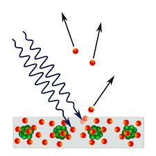 Teoría cuantica