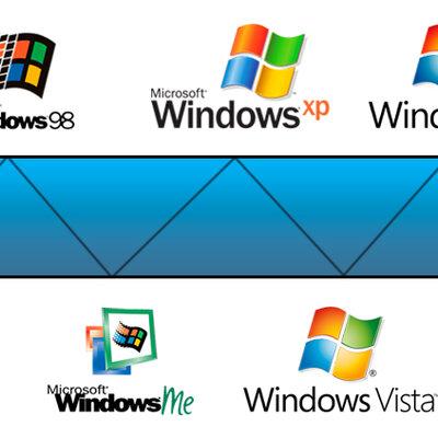 Linha do tempo dos S.O. Microsoft timeline