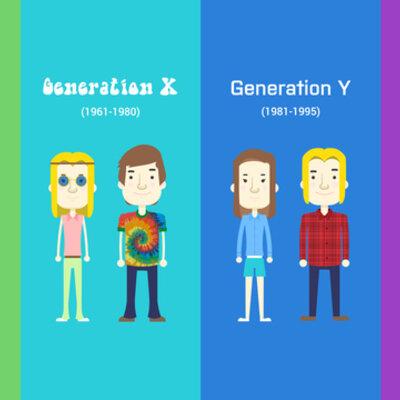 Generaciones timeline
