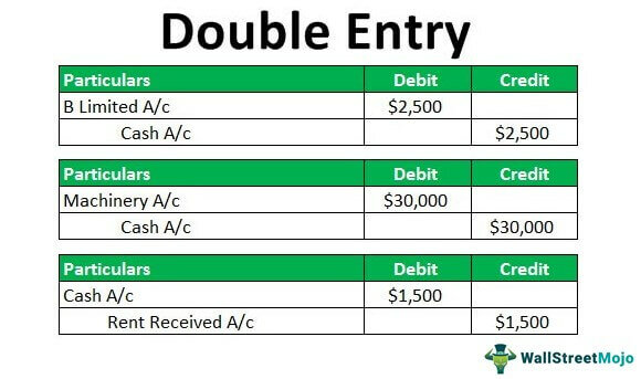Double entry