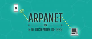 Crece ARPANET - Inicio del Email