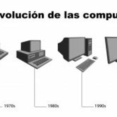 EVOLUCIÓN DE LA COMPUTACIÓN timeline