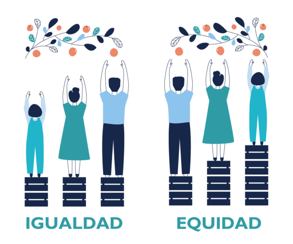 Equidad en la humanidad