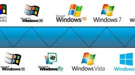 Sistema Operacional da microsoft timeline