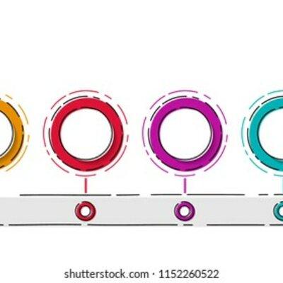 Línea de tiempo Etapa 1. Filosofía y psicología pre-científica timeline