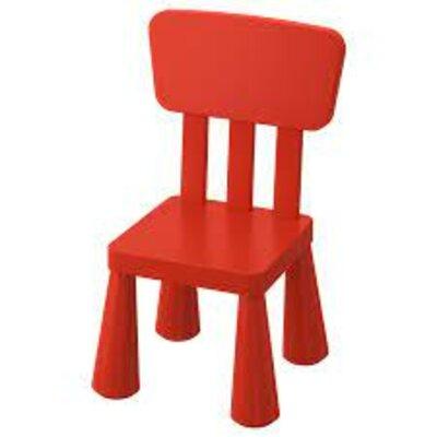 chair timeline
