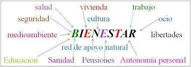 Periodo del Estado benefactor