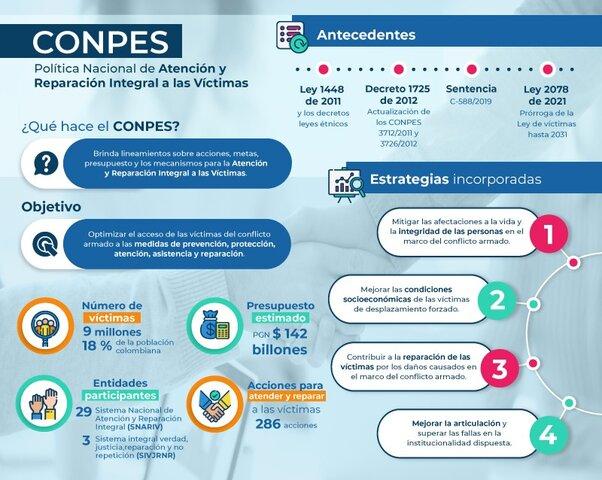 Decreto 1725 de 2012 Nivel Nacional