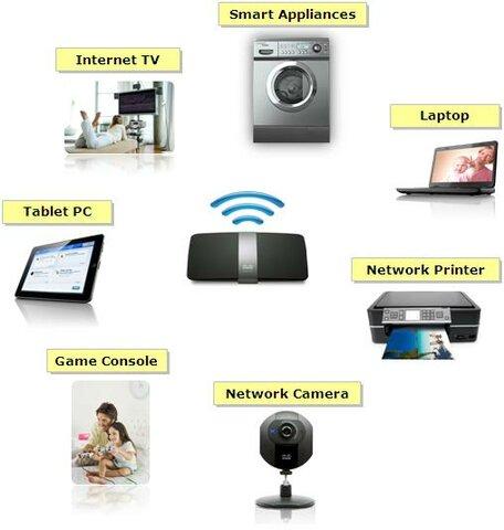 Los Sistemas Terminales (Hosts)
