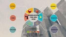 Resolución 1166 de 2018 Ministerio de Salud y Protección Social